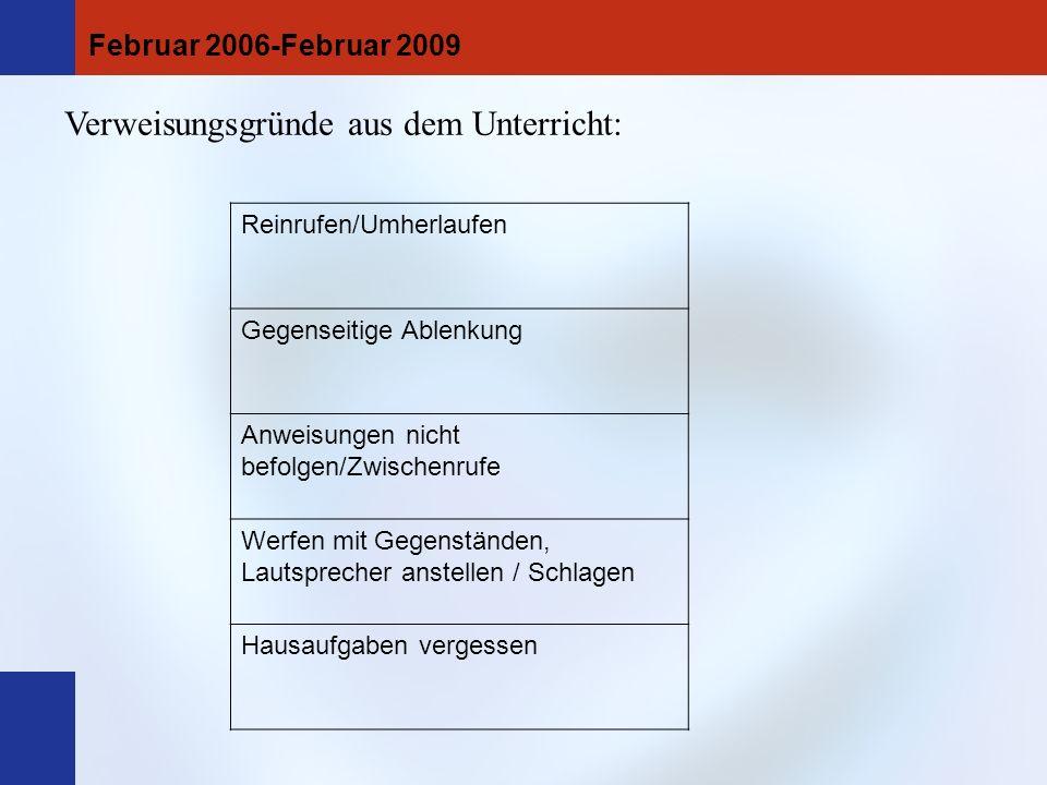 Verweisungsgründe aus den Pausen: - Prügelei - Mit Wasser spritzen Februar 2006-Februar 2009