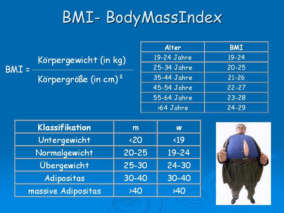 BMI- BodyMassIndex