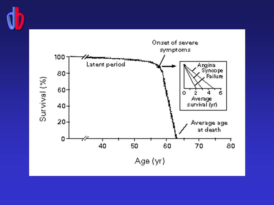 Therapie Endokarditisprophylaxe Operativer Klappenersatz perioperative Mortalität >1%, Klappenersatzkomplikationen - Thrombembolien, Blutungen, Klappenfunktionsstörungen mit Re-OP, infektiöse Endokarditis - 1%/Jahr (bei Kinder Ballon-Valvuloplastie)