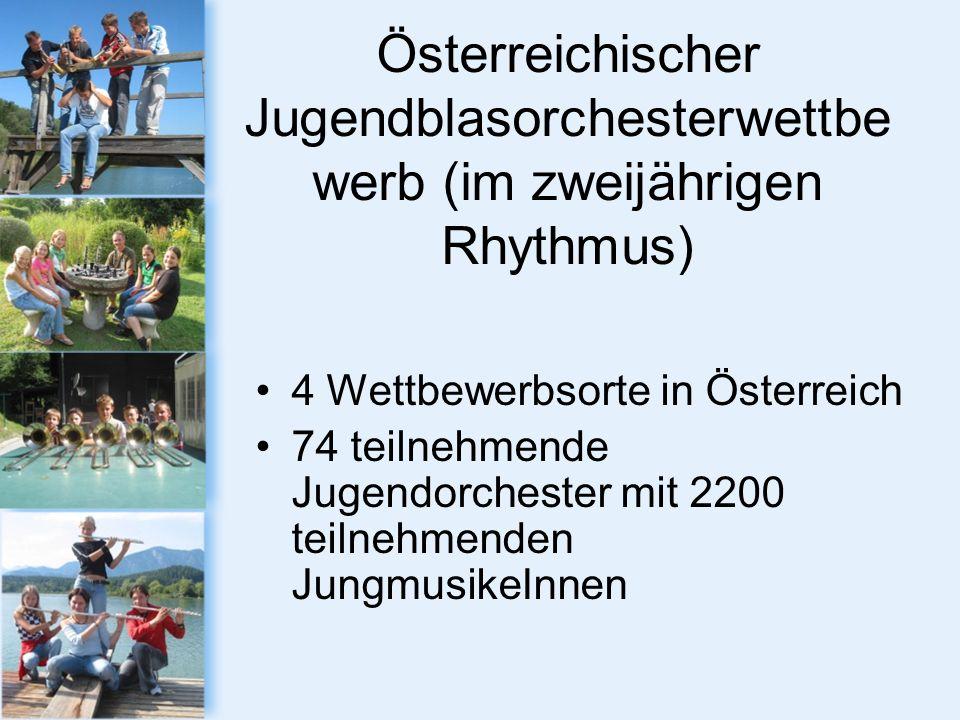 Österreichischer Jugendblasorchesterwettbe werb (im zweijährigen Rhythmus) 4 Wettbewerbsorte in Österreich 74 teilnehmende Jugendorchester mit 2200 teilnehmenden JungmusikeInnen