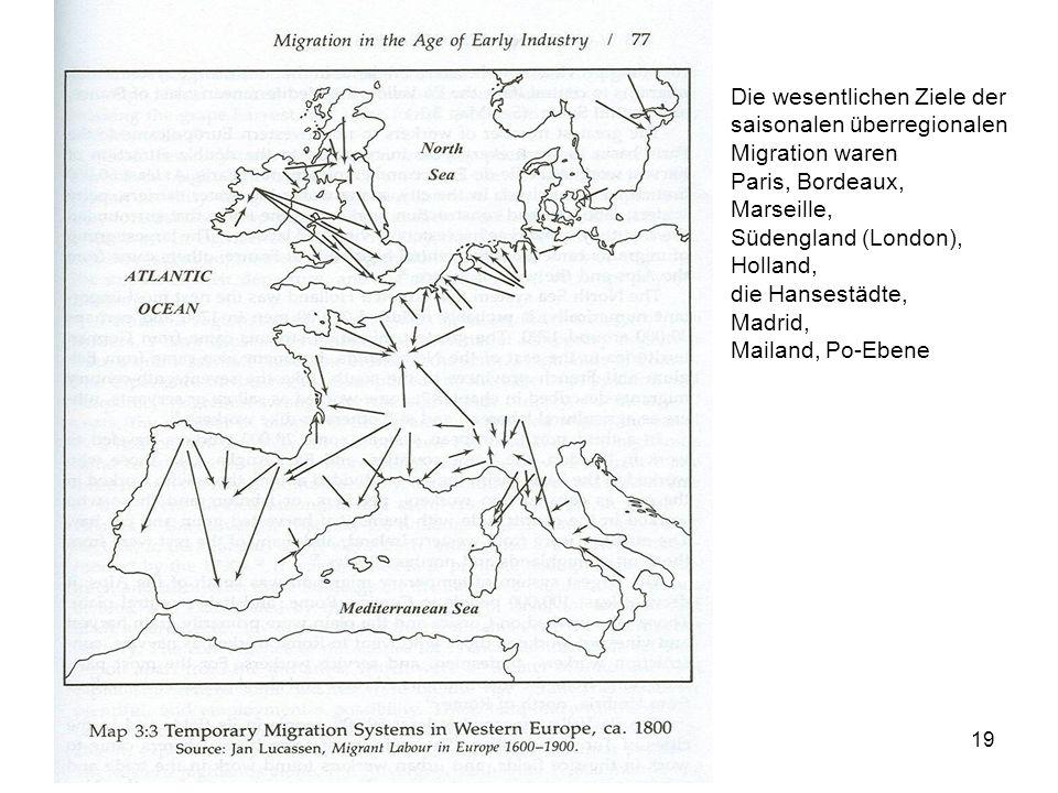 Prof. Dr. Nikolaus WolfFU Berlin, WS 2005/ 0619 Die wesentlichen Ziele der saisonalen überregionalen Migration waren Paris, Bordeaux, Marseille, Süden