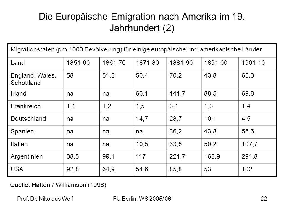 Prof. Dr. Nikolaus WolfFU Berlin, WS 2005/ 0622 Die Europäische Emigration nach Amerika im 19. Jahrhundert (2) Migrationsraten (pro 1000 Bevölkerung)