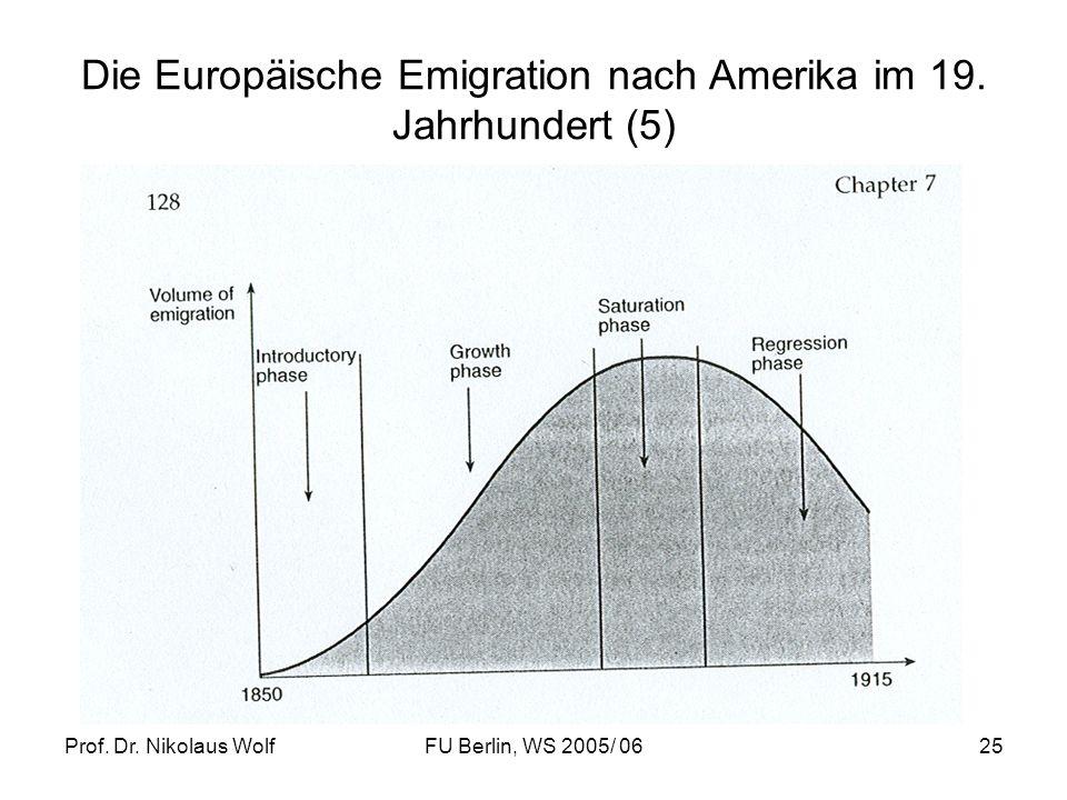 Prof. Dr. Nikolaus WolfFU Berlin, WS 2005/ 0625 Die Europäische Emigration nach Amerika im 19. Jahrhundert (5)