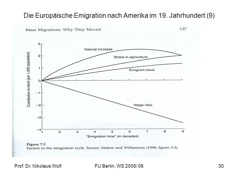 Prof. Dr. Nikolaus WolfFU Berlin, WS 2005/ 0630 Die Europäische Emigration nach Amerika im 19. Jahrhundert (9)