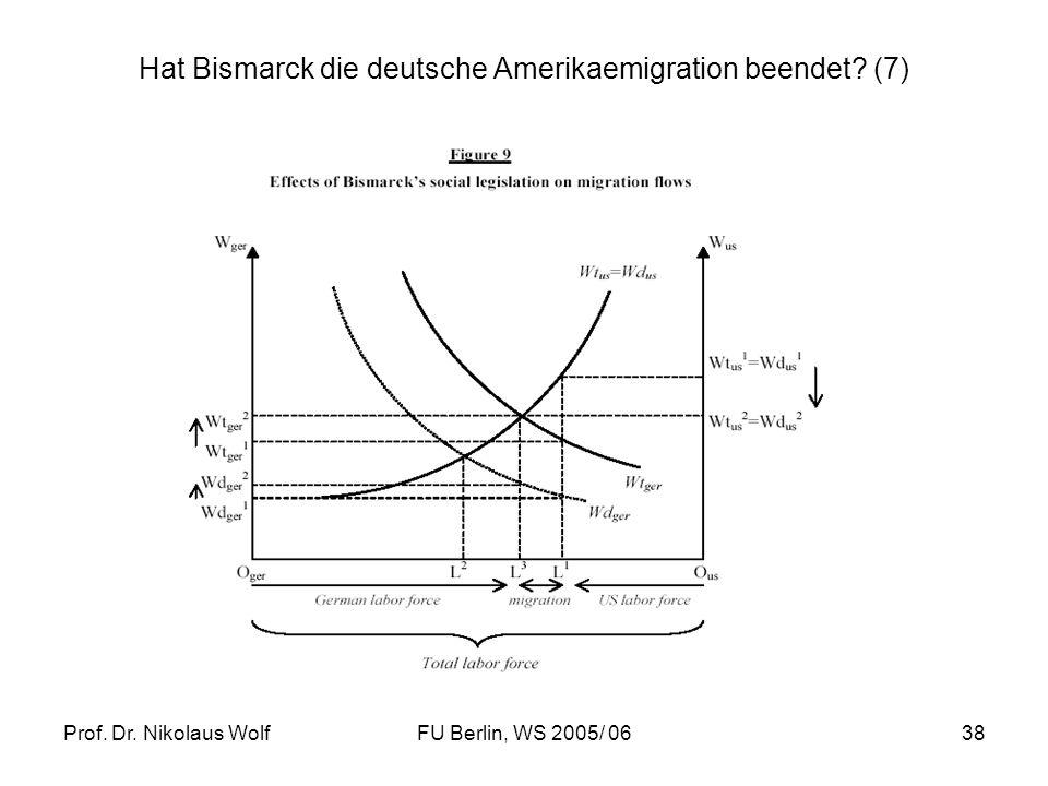 Prof. Dr. Nikolaus WolfFU Berlin, WS 2005/ 0638 Hat Bismarck die deutsche Amerikaemigration beendet? (7)