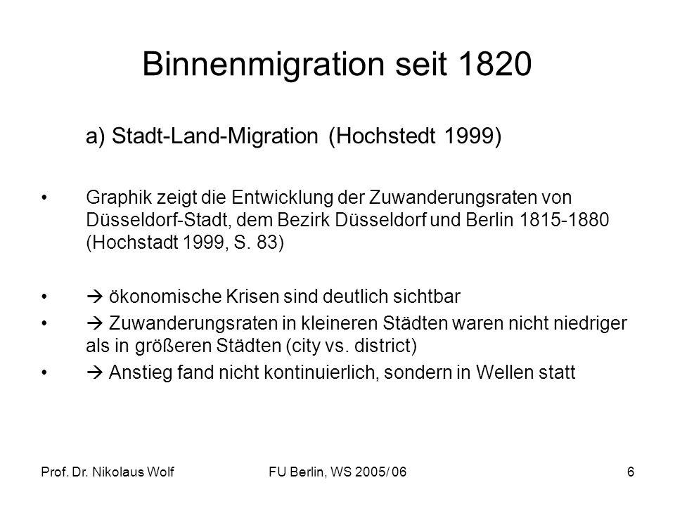 Prof. Dr. Nikolaus WolfFU Berlin, WS 2005/ 066 Binnenmigration seit 1820 a) Stadt-Land-Migration (Hochstedt 1999) Graphik zeigt die Entwicklung der Zu