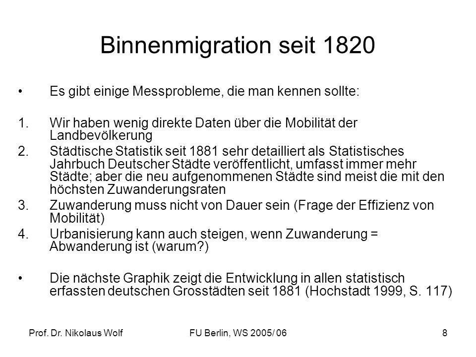 Prof. Dr. Nikolaus WolfFU Berlin, WS 2005/ 068 Binnenmigration seit 1820 Es gibt einige Messprobleme, die man kennen sollte: 1.Wir haben wenig direkte