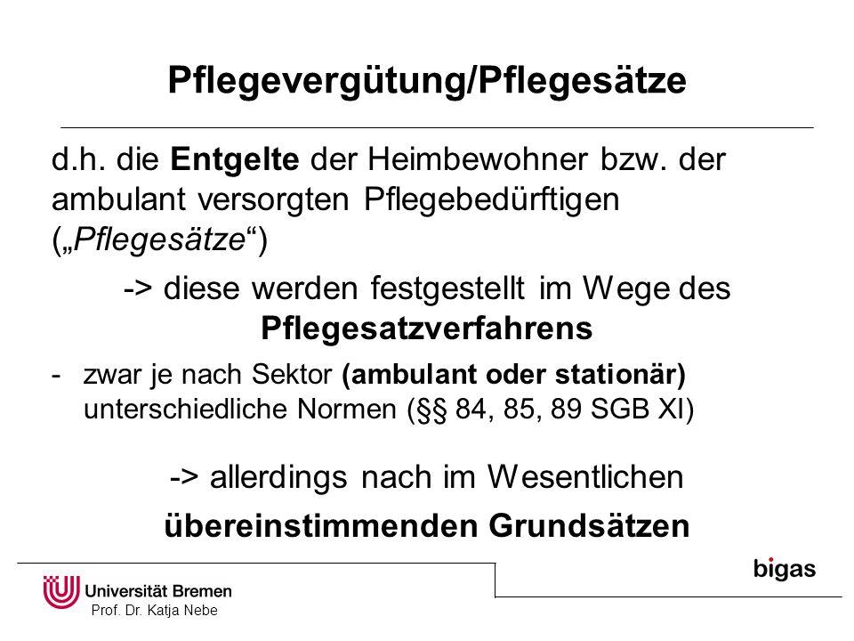 Prof. Dr. Katja Nebe Pflegevergütung/Pflegesätze d.h. die Entgelte der Heimbewohner bzw. der ambulant versorgten Pflegebedürftigen (Pflegesätze) -> di