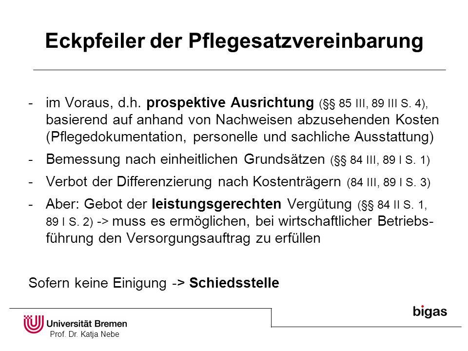 Prof. Dr. Katja Nebe Eckpfeiler der Pflegesatzvereinbarung -im Voraus, d.h. prospektive Ausrichtung (§§ 85 III, 89 III S. 4), basierend auf anhand von