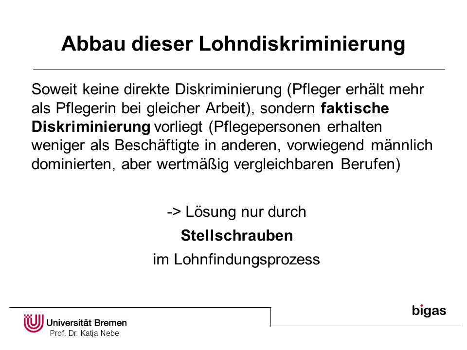 Prof. Dr. Katja Nebe Abbau dieser Lohndiskriminierung Soweit keine direkte Diskriminierung (Pfleger erhält mehr als Pflegerin bei gleicher Arbeit), so