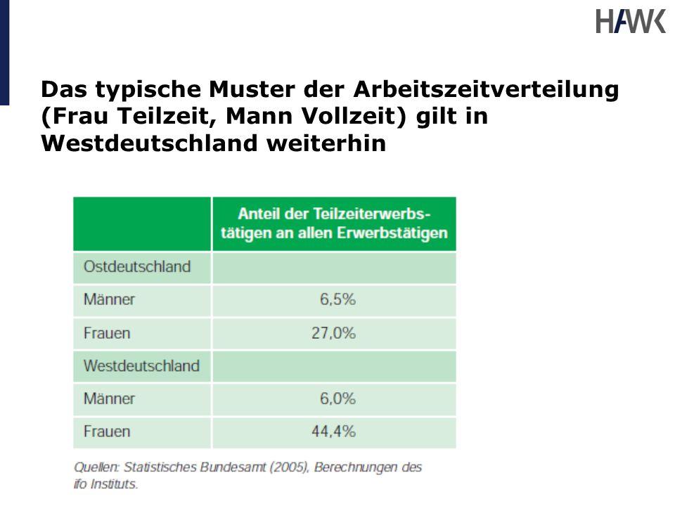 Das typische Muster der Arbeitszeitverteilung (Frau Teilzeit, Mann Vollzeit) gilt in Westdeutschland weiterhin