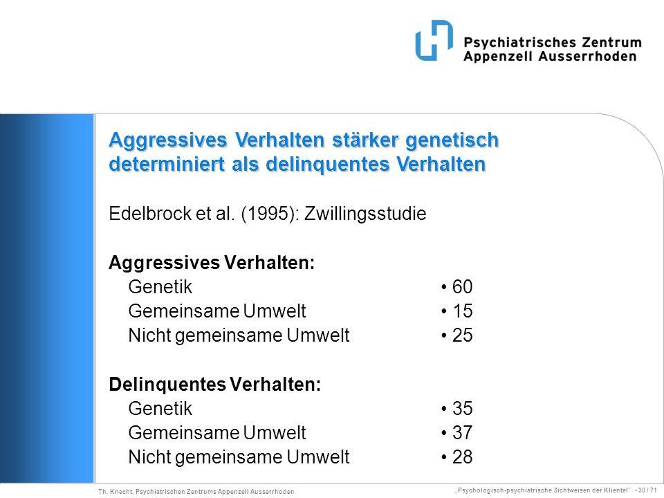 Psychologisch-psychiatrische Sichtweisen der Klientel - 30 / 71 Th. Knecht, Psychiatrischen Zentrums Appenzell Ausserrhoden Edelbrock et al. (1995): Z