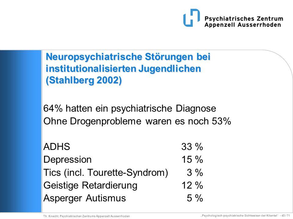 Psychologisch-psychiatrische Sichtweisen der Klientel - 45 / 71 Th. Knecht, Psychiatrischen Zentrums Appenzell Ausserrhoden Neuropsychiatrische Störun