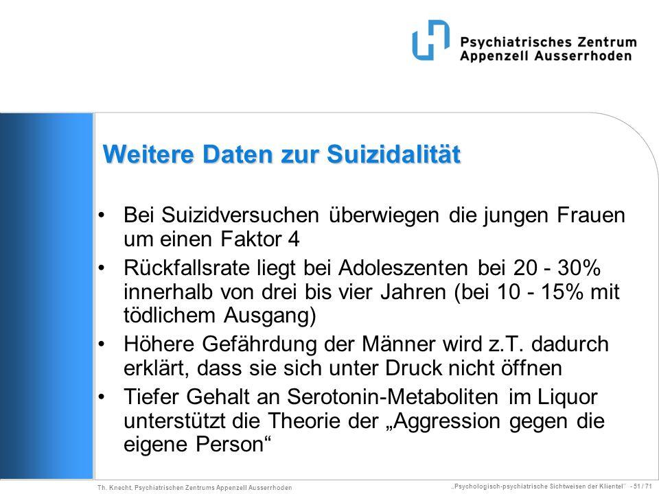 Psychologisch-psychiatrische Sichtweisen der Klientel - 51 / 71 Th. Knecht, Psychiatrischen Zentrums Appenzell Ausserrhoden Weitere Daten zur Suizidal