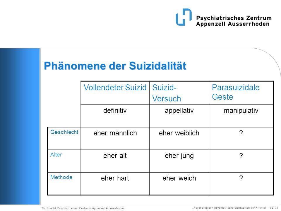 Psychologisch-psychiatrische Sichtweisen der Klientel - 52 / 71 Th. Knecht, Psychiatrischen Zentrums Appenzell Ausserrhoden Phänomene der Suizidalität