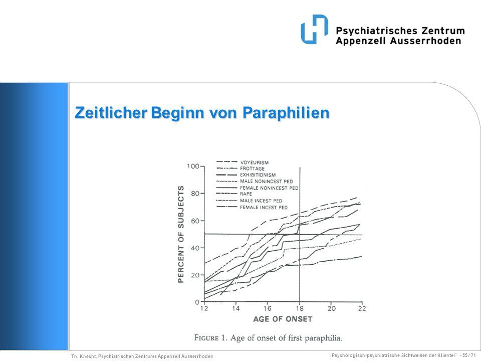 Psychologisch-psychiatrische Sichtweisen der Klientel - 55 / 71 Th. Knecht, Psychiatrischen Zentrums Appenzell Ausserrhoden Zeitlicher Beginn von Para