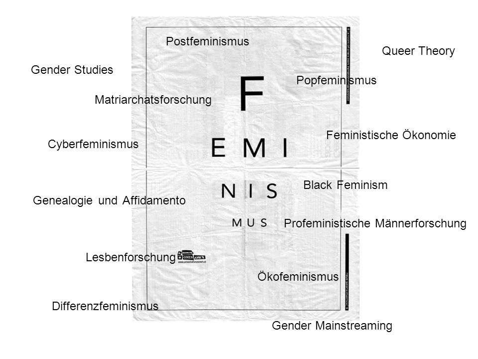 Feminismus ist...