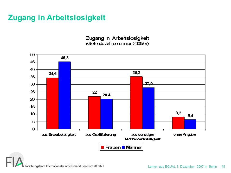 Lernen aus EQUAL 3. Dezember 2007 in Berlin 15 Zugang in Arbeitslosigkeit