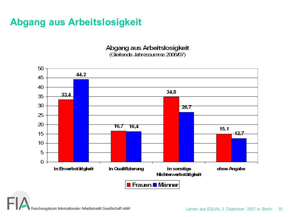 Lernen aus EQUAL 3. Dezember 2007 in Berlin 16 Abgang aus Arbeitslosigkeit