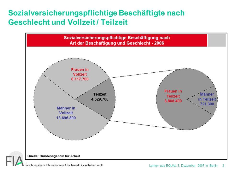 Lernen aus EQUAL 3. Dezember 2007 in Berlin 4 Beschäftigungsquoten in Ost- und Westdeutschland