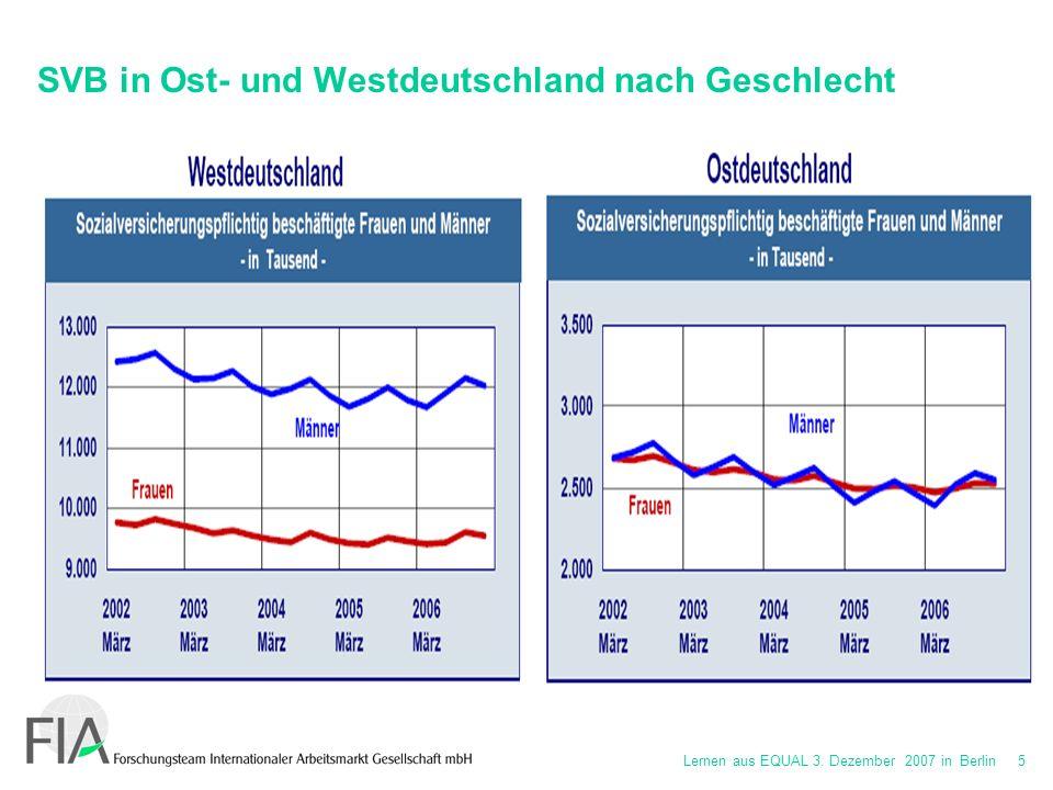 Lernen aus EQUAL 3. Dezember 2007 in Berlin 36 Frauenanteil an Arbeitslosen