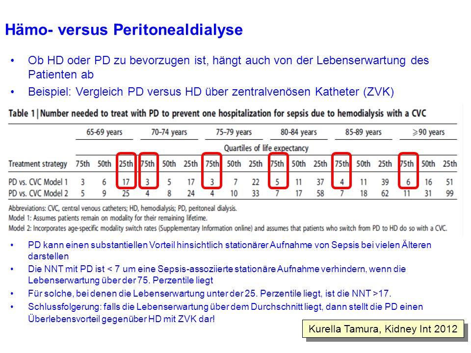 Hämo- versus Peritonealdialyse Kurella Tamura, Kidney Int 2012 PD kann einen substantiellen Vorteil hinsichtlich stationärer Aufnahme von Sepsis bei v