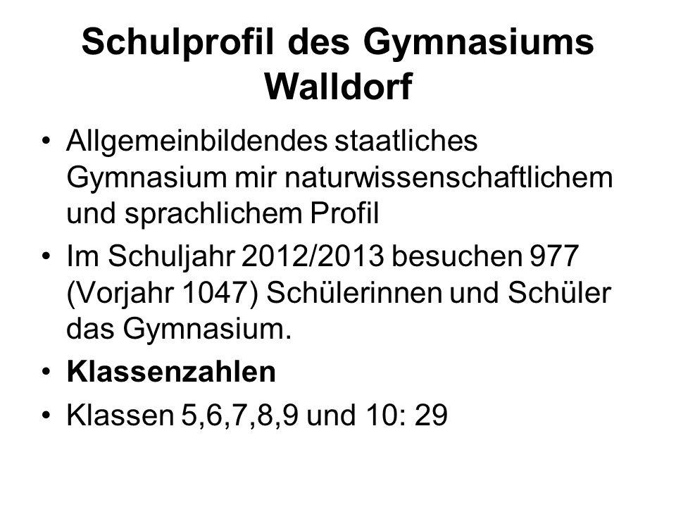 Schulprofil des Gymnasiums Walldorf Allgemeinbildendes staatliches Gymnasium mir naturwissenschaftlichem und sprachlichem Profil Im Schuljahr 2012/201
