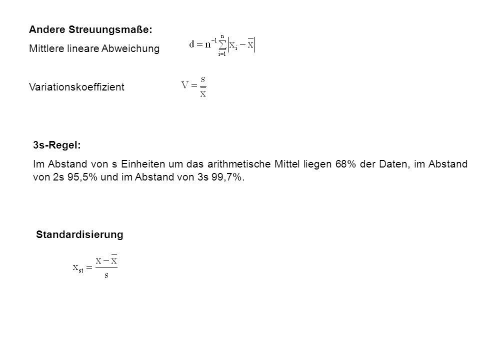 Kastenschaubild (Box-Plot-Diagramm) x min UQ M OQ x max