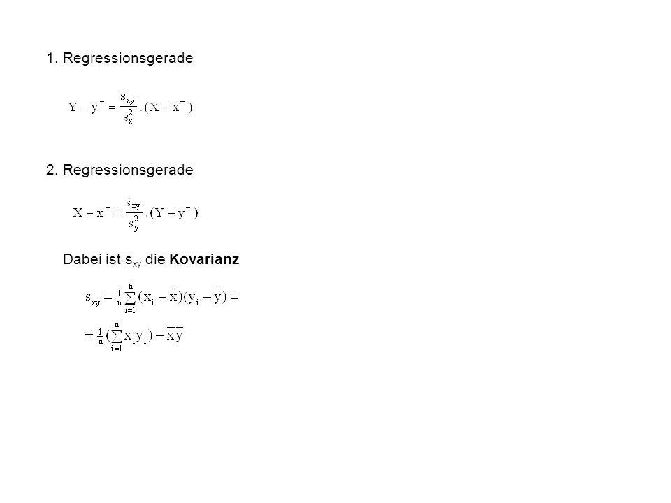 Minimalisierung der Quadrate der Vertikalabstände 1. Regrssionsgerade Minimalisierung der Quadrate der Horizontalabstände 2. Regrssionsgerade