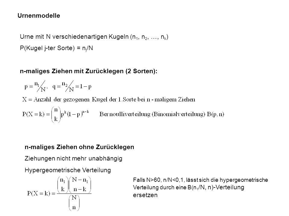 Stochastische Modelle Empirische Erhebung (Realität)Stochastisches Modell GrundgesamtheitWahrscheinlichkeitsraum UntersuchungseinheitElementarereignis