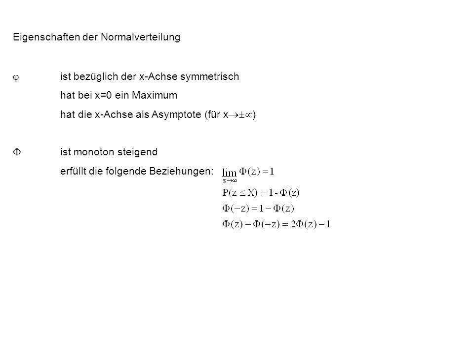 Normalverteilung Wenn X eine B(n,p)-binomial verteilte ZV ist, dann hat die standardisierte ZV Mittelwert 0 und Standardabweichung 1. Für große n nähe