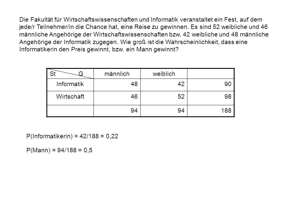 Laut offizieller Statistik sind 0,3% aller ÖsterreicherInnen mit AIDS infiziert. Ein HIV-Test zeigt mit 100% Sicherheit ein positives Resultat, falls