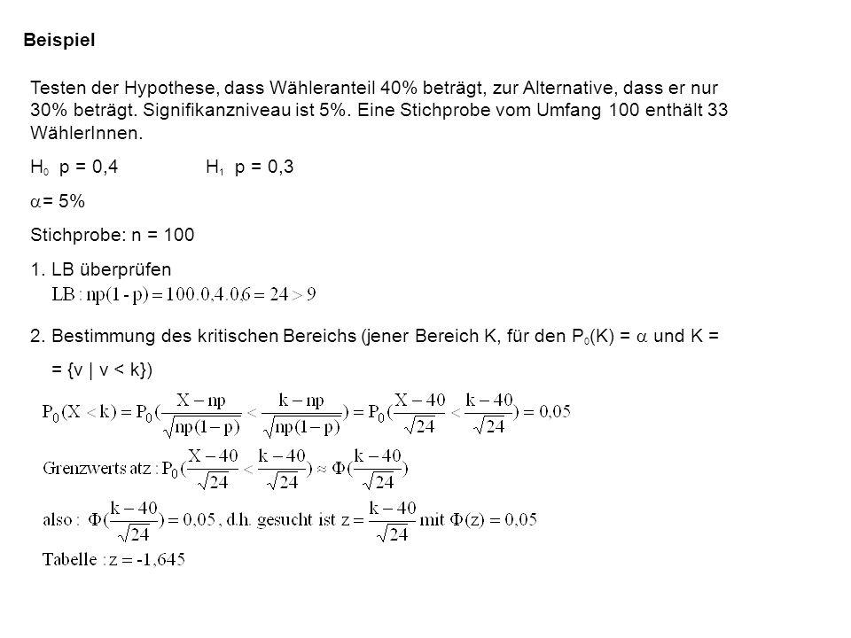 Testen von Hypothesen über Anteile H 0 Nullhypothese H 1 Alternative Irrtumswahrscheinlichkeit, Fehler 1.Art, Signifikanz(niveau)
