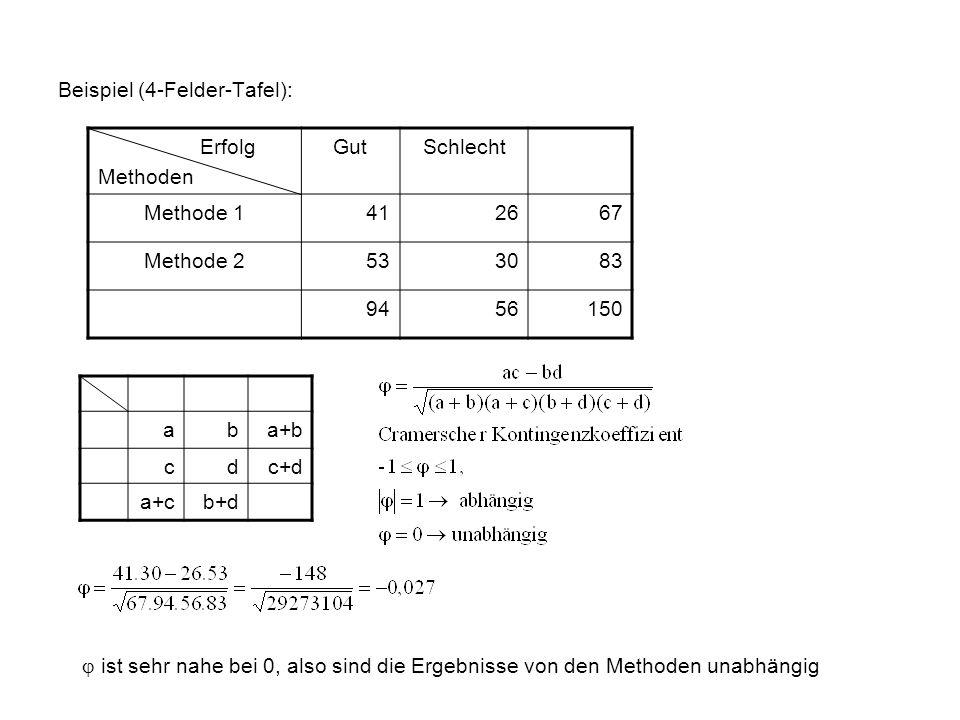 Anzahl der Freiheitsgrade: (r-1)(s-1) = (2-1)(3-1) = 2 Signifikanzniveau: = 0,05 Kritischer Bereich: 2 > k Tabelle: P( 2 > k) = 0,05 k = 5,99 (P( 2 >