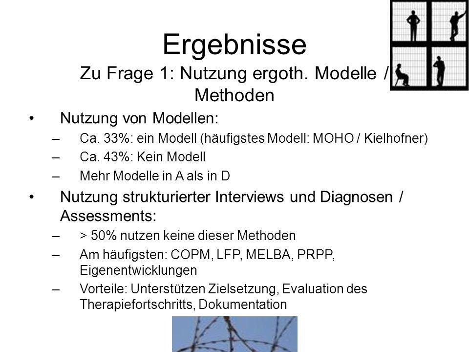 Ergebnisse Zu Frage 1: Nutzung ergoth. Modelle / Methoden Nutzung von Modellen: –Ca. 33%: ein Modell (häufigstes Modell: MOHO / Kielhofner) –Ca. 43%: