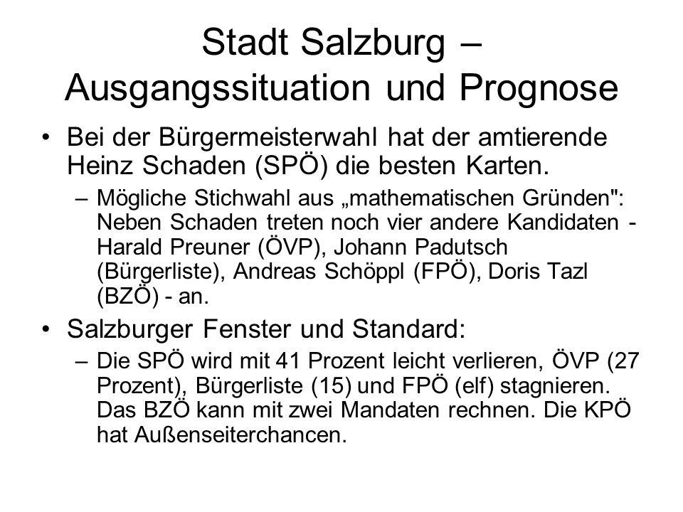 Stadt Salzburg – Ausgangssituation und Prognose Bei der Bürgermeisterwahl hat der amtierende Heinz Schaden (SPÖ) die besten Karten. –Mögliche Stichwah