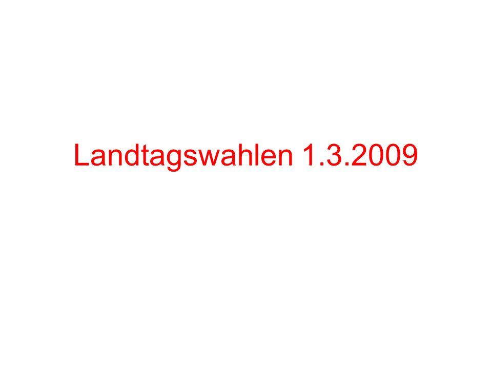 Landtagswahlen 1.3.2009