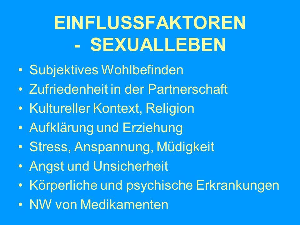 EINFLUSSFAKTOREN - SEXUALLEBEN Subjektives Wohlbefinden Zufriedenheit in der Partnerschaft Kultureller Kontext, Religion Aufklärung und Erziehung Stre