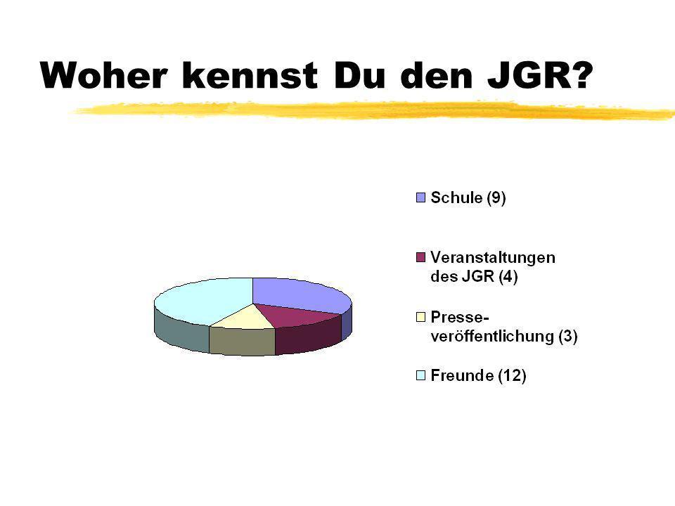 Kennst Du den JGR