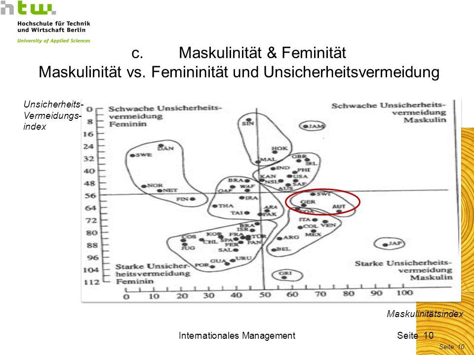 Internationales ManagementSeite 10 c. Maskulinität & Feminität Maskulinität vs. Femininität und Unsicherheitsvermeidung Unsicherheits- Vermeidungs- in