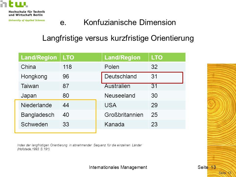 Internationales ManagementSeite 13 e.Konfuzianische Dimension Langfristige versus kurzfristige Orientierung Index der langfristigen Orientierung in ab