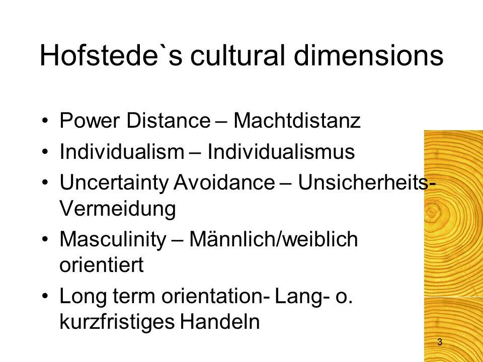 Internationales ManagementSeite 4 20.04.2014 Seite 4 Kulturvergleichende Studie von Hofstede aus den Werten wurden 4 + 1 grundlegende Dimensionen von Landeskulturen identifiziert