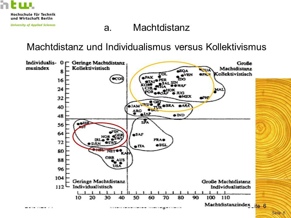 20.04.2014Internationales ManagementSeite 6 a.Machtdistanz Machtdistanz und Individualismus versus Kollektivismus
