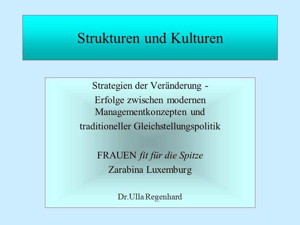 Strukturen und Kulturen Strategien der Veränderung - Erfolge zwischen modernen Managementkonzepten und traditioneller Gleichstellungspolitik FRAUEN fit für die Spitze Zarabina Luxemburg Dr.Ulla Regenhard