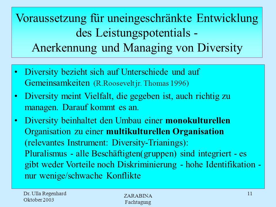 Dr. Ulla Regenhard Oktober 2003 ZARABINA Fachtagung 10 Diversity Management ein Ansatz, den Grossunternehmen präferieren Ursprung: USA (GM, HP); Zielt