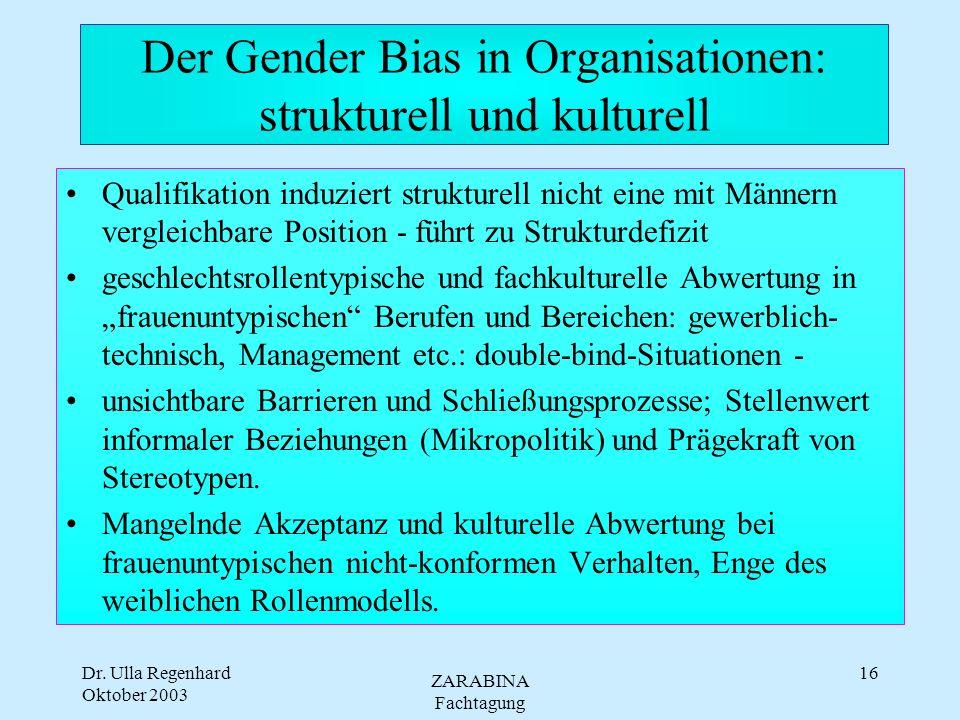 Dr. Ulla Regenhard Oktober 2003 ZARABINA Fachtagung 15 Strukturelle Merkmale der Geschlechterverhältnisse Geschlechtsspezifische Arbeitsteilung: Der B