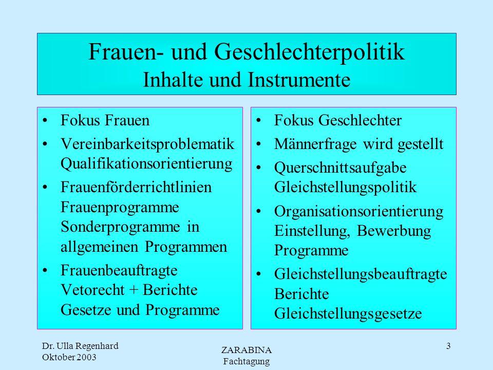 Oktober 2003 ZARABINA Fachtagung 2 Inhalt/Gliederung 1.Thema und Fragestellung 2. Gesetze alleine reichen nicht aus: Von Frauen- förderung und moderne