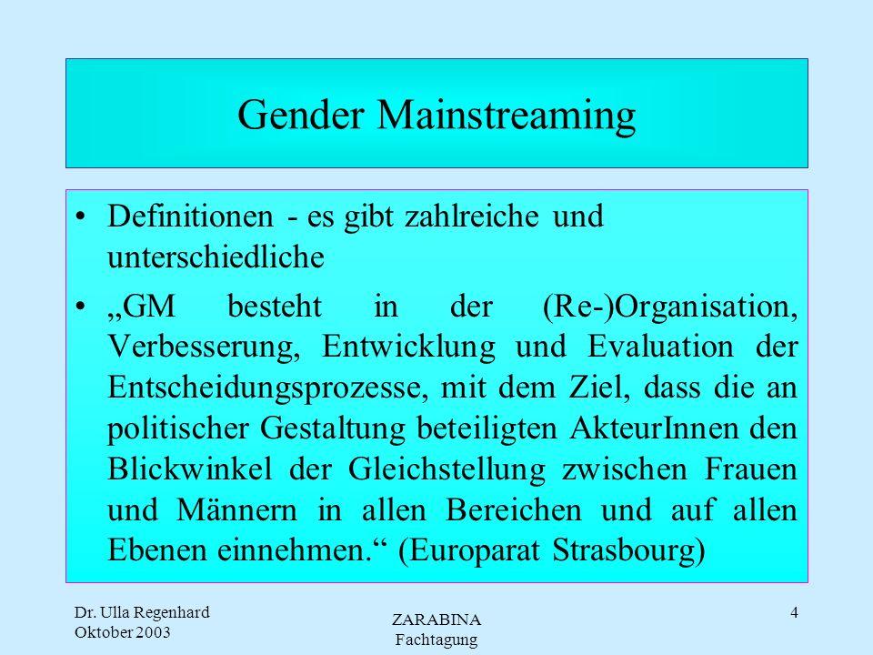 Dr. Ulla Regenhard Oktober 2003 ZARABINA Fachtagung 3 Frauen- und Geschlechterpolitik Inhalte und Instrumente Fokus Frauen Vereinbarkeitsproblematik Q