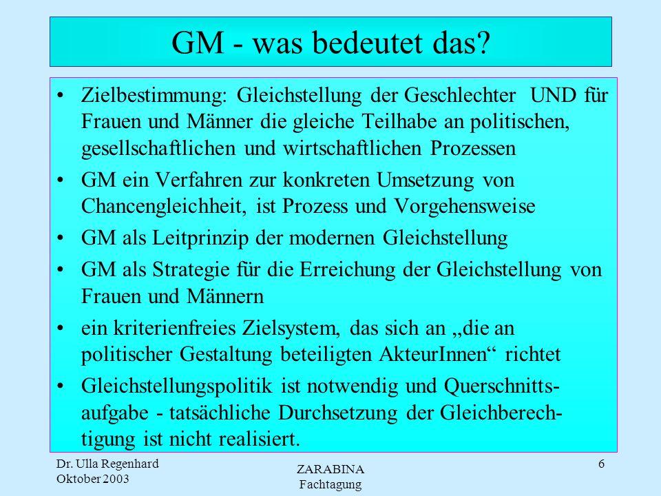 Dr.Ulla Regenhard Oktober 2003 ZARABINA Fachtagung 6 GM - was bedeutet das.