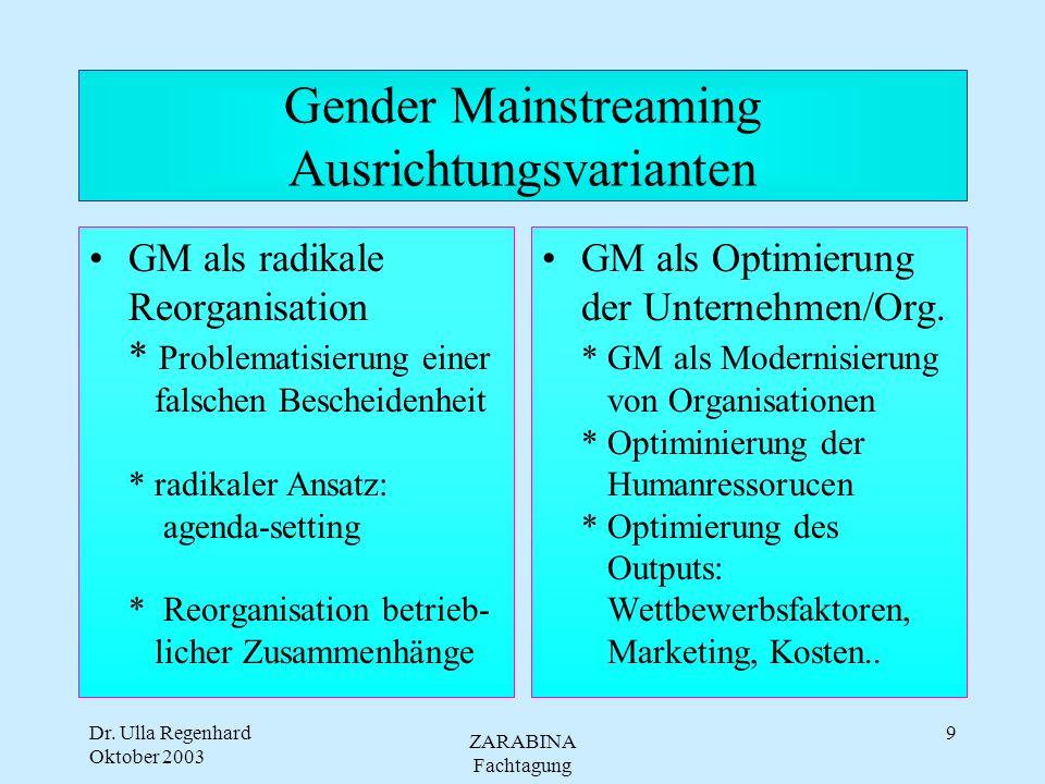 Dr. Ulla Regenhard Oktober 2003 ZARABINA Fachtagung 8 Gender Mainstreaming Methode, Strategie und Reorganisation Deskriptiv Ziel: Methoden politische